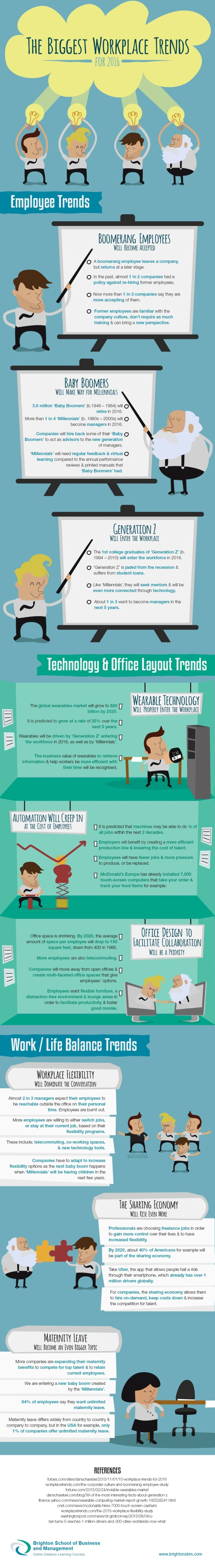 The-Biggest-Workplac-Trends-for-2016-Infographic